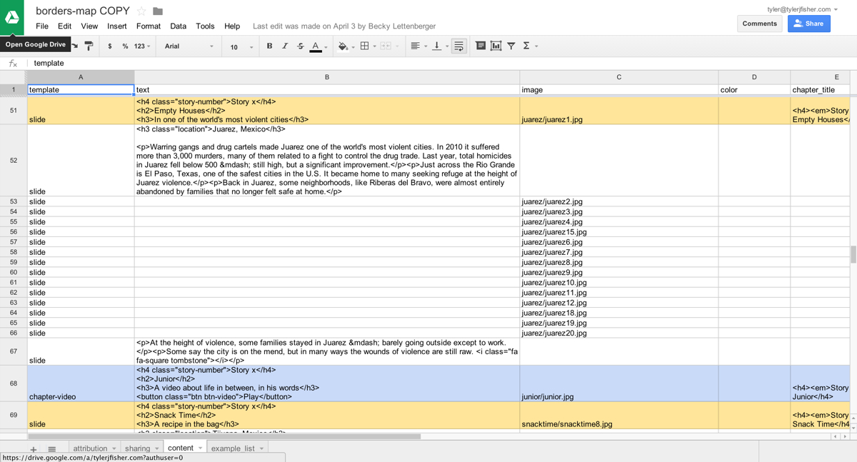 A screenshot of our content spreadsheet